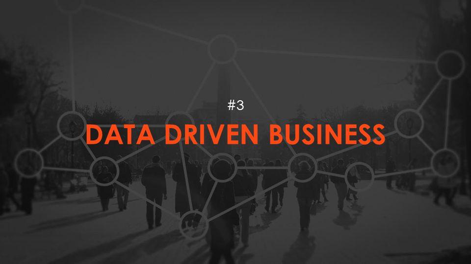 DATA DRIVEN BUSINESS #3