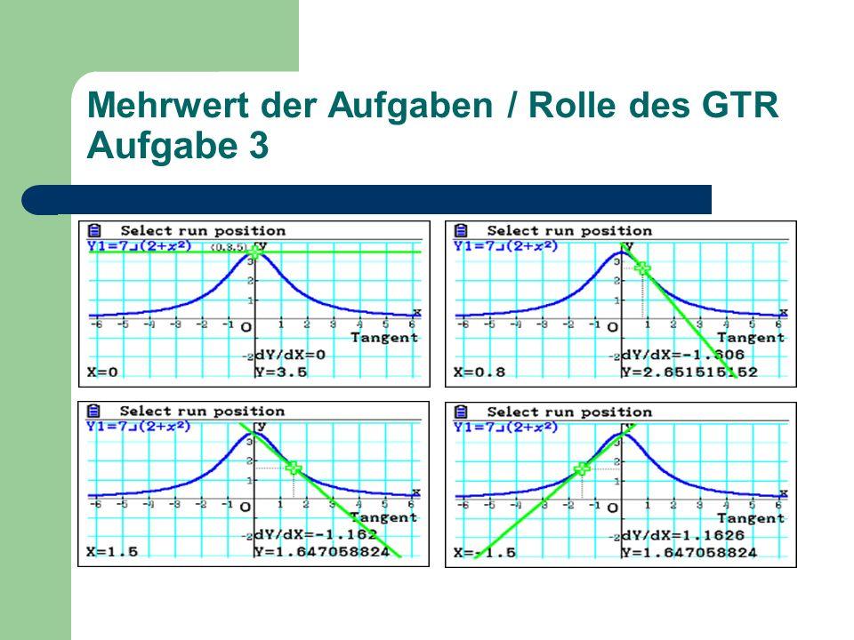 Mehrwert der Aufgaben / Rolle des GTR Aufgabe 3