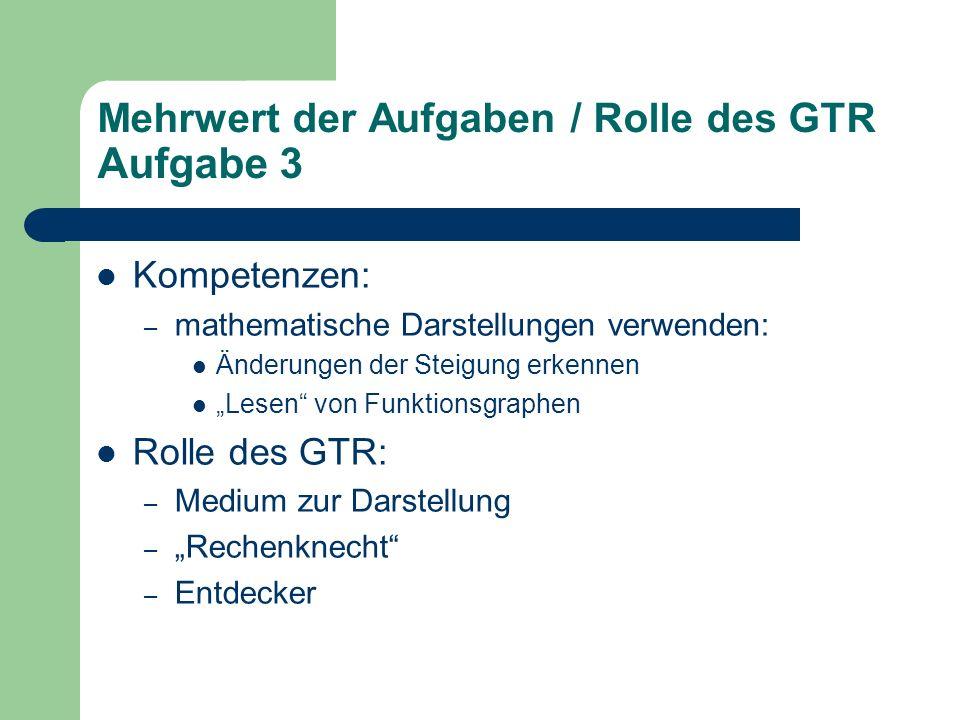 """Kompetenzen: – mathematische Darstellungen verwenden: Änderungen der Steigung erkennen """"Lesen von Funktionsgraphen Rolle des GTR: – Medium zur Darstellung – """"Rechenknecht – Entdecker"""