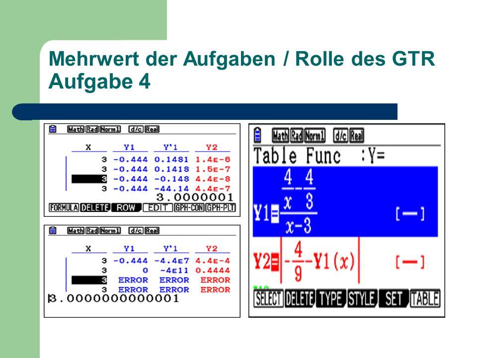 Mehrwert der Aufgaben / Rolle des GTR Aufgabe 4