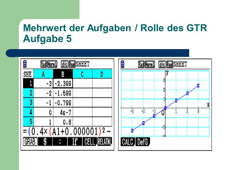 Mehrwert der Aufgaben / Rolle des GTR Aufgabe 5