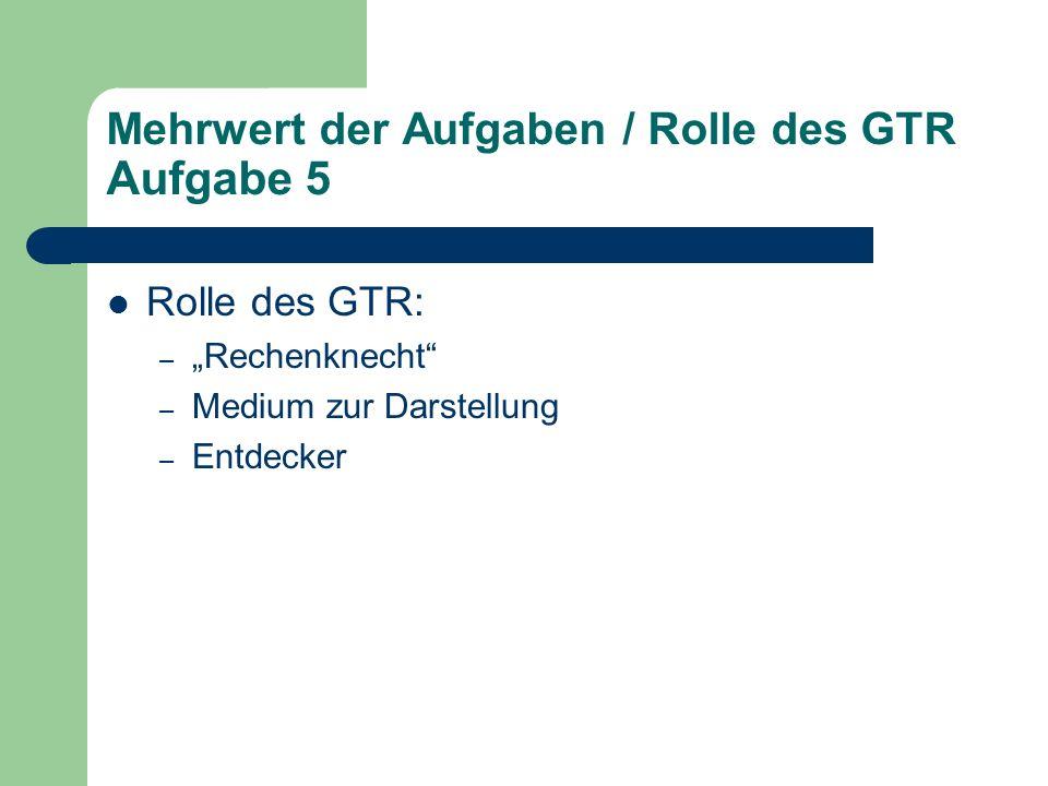 """Mehrwert der Aufgaben / Rolle des GTR Aufgabe 5 Rolle des GTR: – """"Rechenknecht – Medium zur Darstellung – Entdecker"""