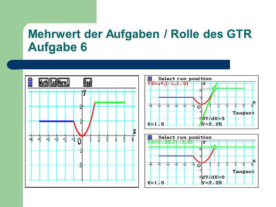 Mehrwert der Aufgaben / Rolle des GTR Aufgabe 6