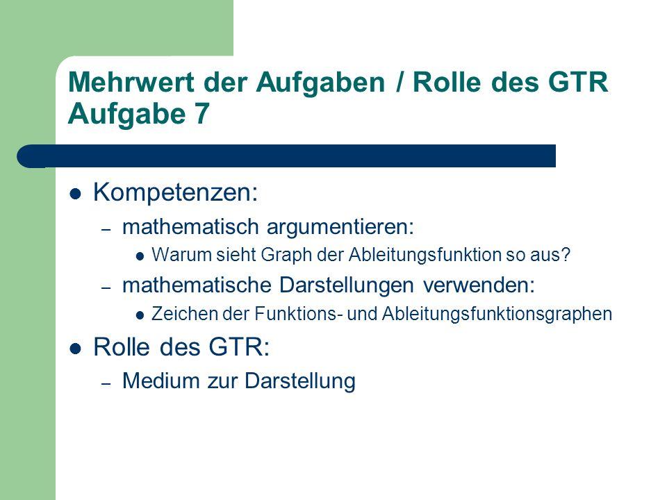Mehrwert der Aufgaben / Rolle des GTR Aufgabe 7 Kompetenzen: – mathematisch argumentieren: Warum sieht Graph der Ableitungsfunktion so aus.