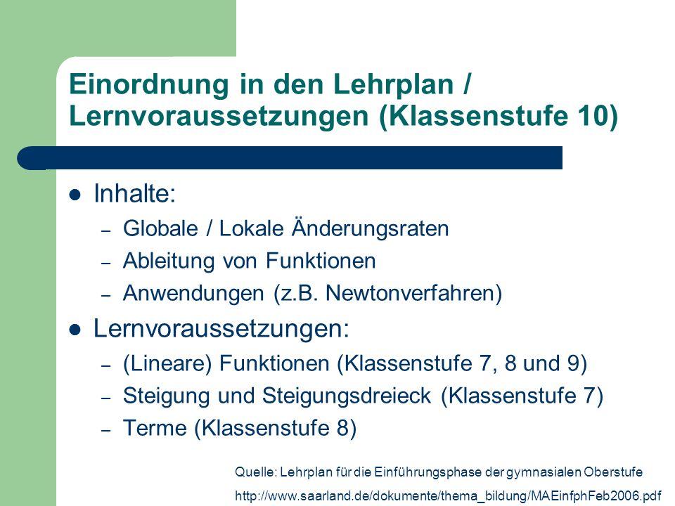 Einordnung in den Lehrplan / Lernvoraussetzungen (Klassenstufe 10) Inhalte: – Globale / Lokale Änderungsraten – Ableitung von Funktionen – Anwendungen (z.B.