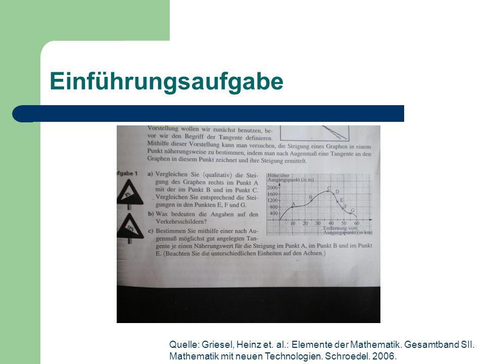 Einführungsaufgabe Quelle: Griesel, Heinz et. al.: Elemente der Mathematik.