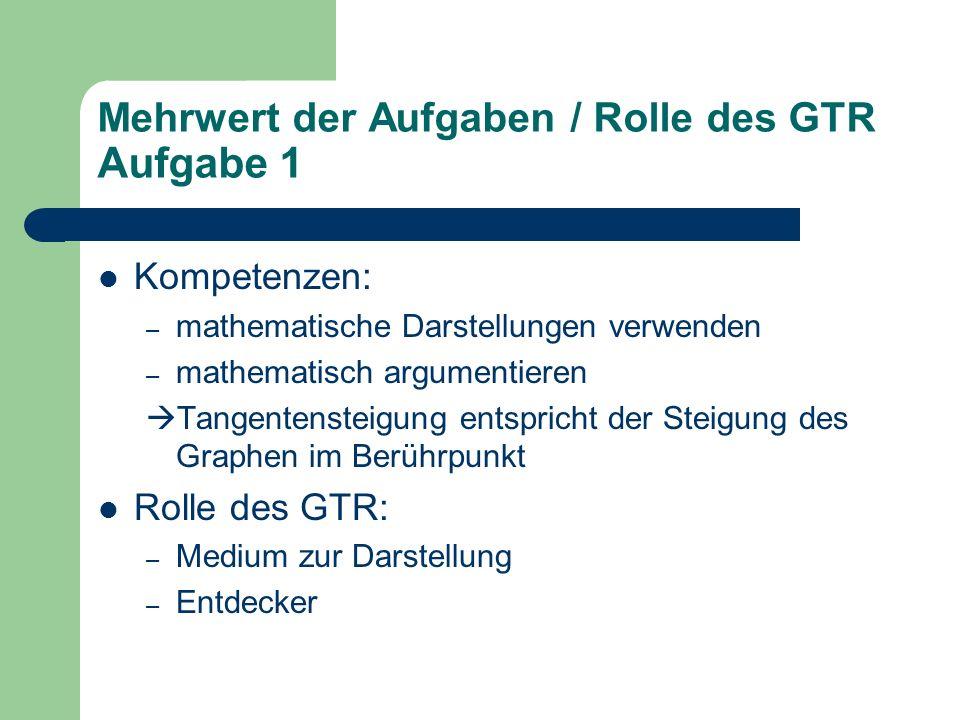 Mehrwert der Aufgaben / Rolle des GTR Aufgabe 1 Kompetenzen: – mathematische Darstellungen verwenden – mathematisch argumentieren  Tangentensteigung entspricht der Steigung des Graphen im Berührpunkt Rolle des GTR: – Medium zur Darstellung – Entdecker