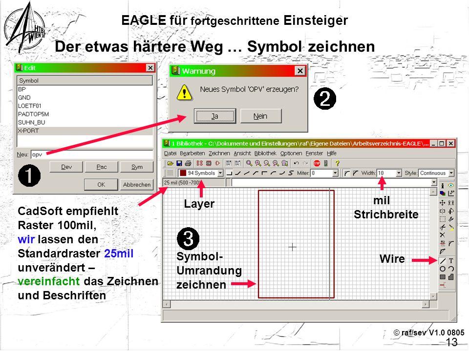 © raf/sev V1.0 0805 Der etwas härtere Weg, dafür selbst gemacht 12 EAGLE für fortgeschrittene Einsteiger Einen eigenen, noch nicht vorhandenen Bauteil