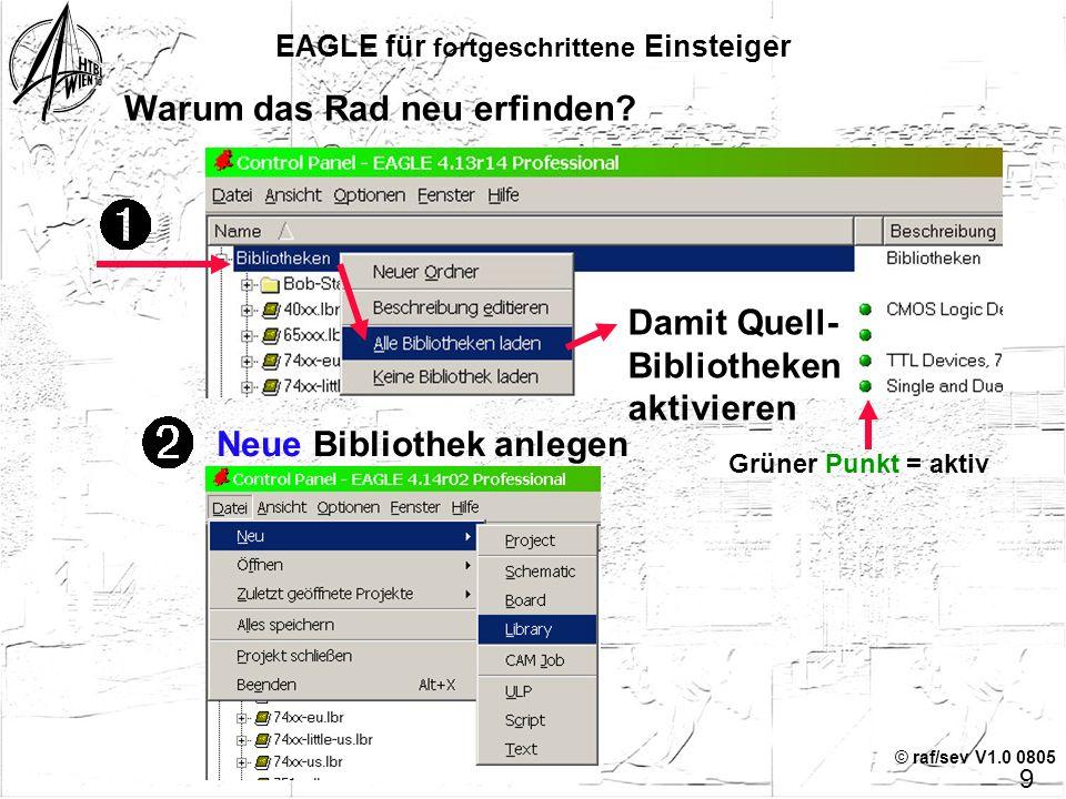 © raf/sev V1.0 0805 EAGLE für fortgeschrittene Einsteiger Warum das Rad neu erfinden? Hinweis: nach Möglichkeit NIE die mitgelieferten Bibliotheken ve