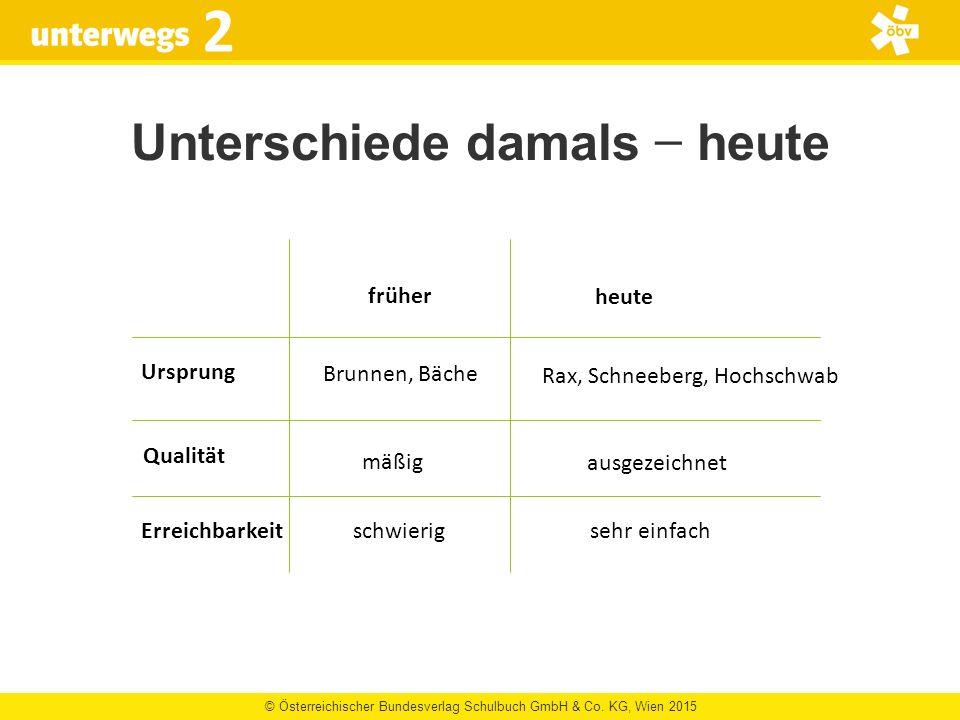 © Österreichischer Bundesverlag Schulbuch GmbH & Co. KG, Wien 2015 2 Unterschiede damals − heute früher heute Ursprung Qualität Erreichbarkeit Brunnen