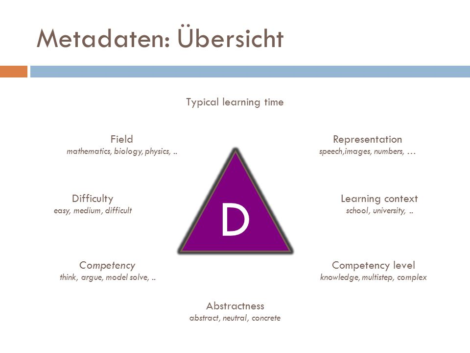 Metadaten: Übersicht D Learning context school, university,..