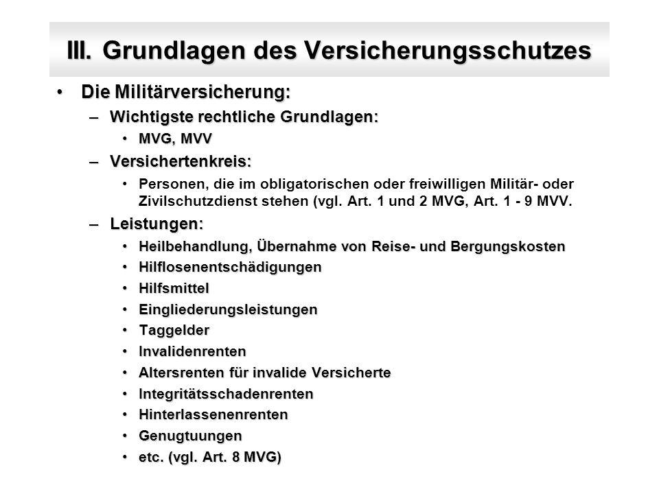 III. Grundlagen des Versicherungsschutzes Die Militärversicherung:Die Militärversicherung: –Wichtigste rechtliche Grundlagen: MVG, MVVMVG, MVV –Versic