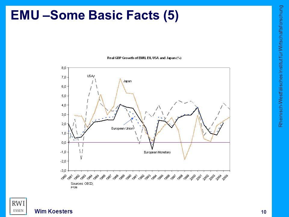 Rheinisch-Westfälisches Institut für Wirtschaftsforschung 10 Wim Koesters EMU –Some Basic Facts (5)