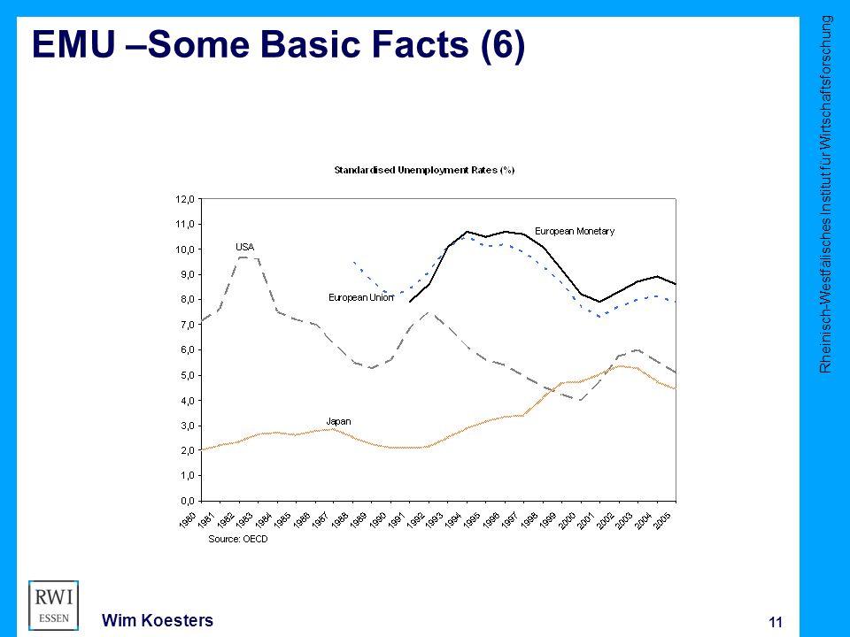 Rheinisch-Westfälisches Institut für Wirtschaftsforschung 11 Wim Koesters EMU –Some Basic Facts (6)