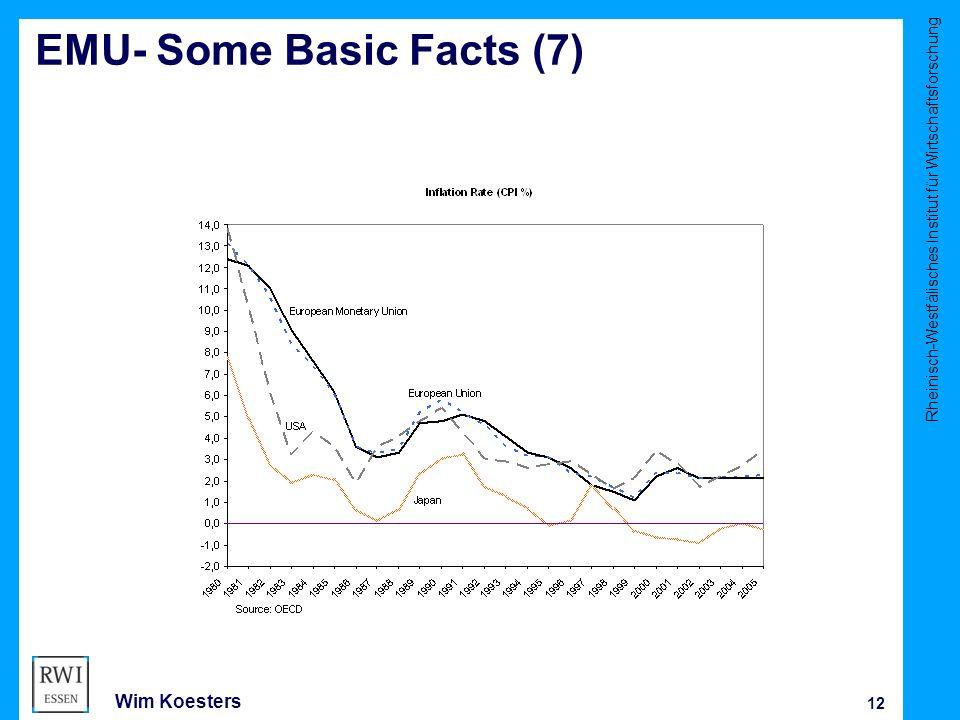 Rheinisch-Westfälisches Institut für Wirtschaftsforschung 12 Wim Koesters EMU- Some Basic Facts (7)