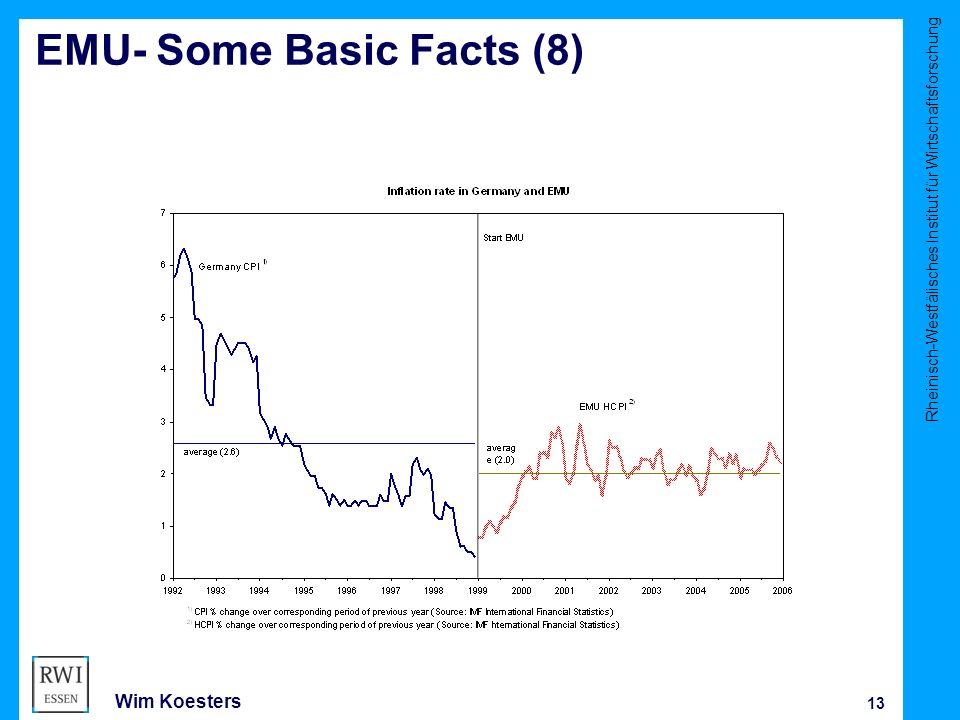Rheinisch-Westfälisches Institut für Wirtschaftsforschung 13 Wim Koesters EMU- Some Basic Facts (8)