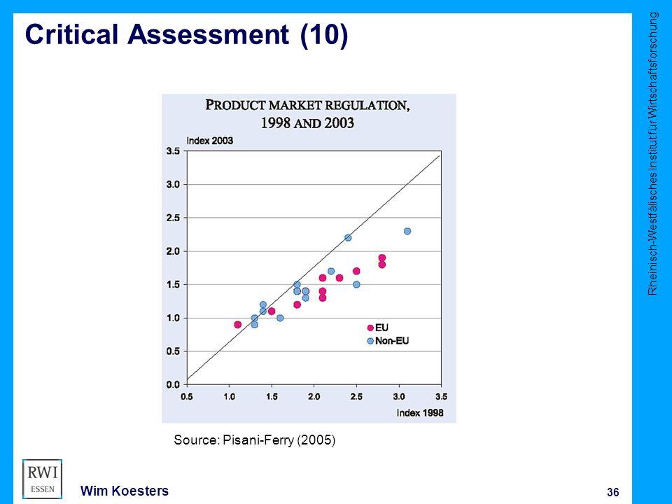 Rheinisch-Westfälisches Institut für Wirtschaftsforschung 36 Wim Koesters Critical Assessment (10) Source: Pisani-Ferry (2005)