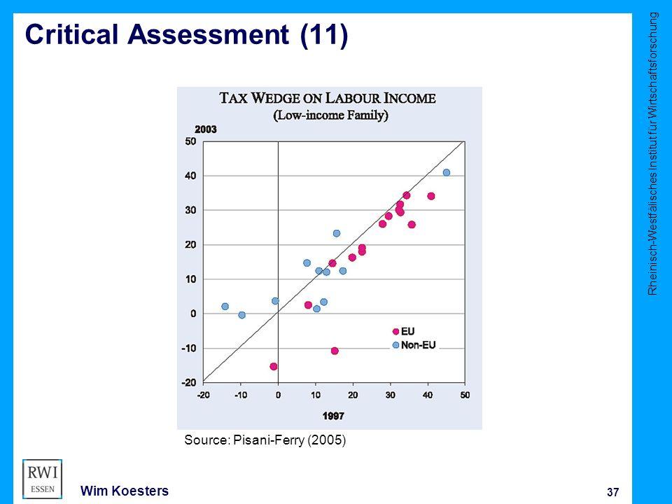 Rheinisch-Westfälisches Institut für Wirtschaftsforschung 37 Wim Koesters Critical Assessment (11) Source: Pisani-Ferry (2005)