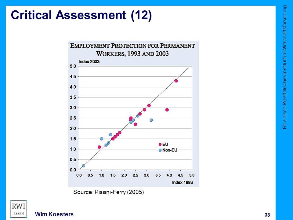 Rheinisch-Westfälisches Institut für Wirtschaftsforschung 38 Wim Koesters Critical Assessment (12) Source: Pisani-Ferry (2005)