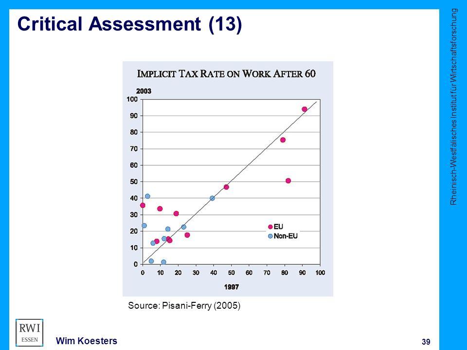 Rheinisch-Westfälisches Institut für Wirtschaftsforschung 39 Wim Koesters Critical Assessment (13) Source: Pisani-Ferry (2005)