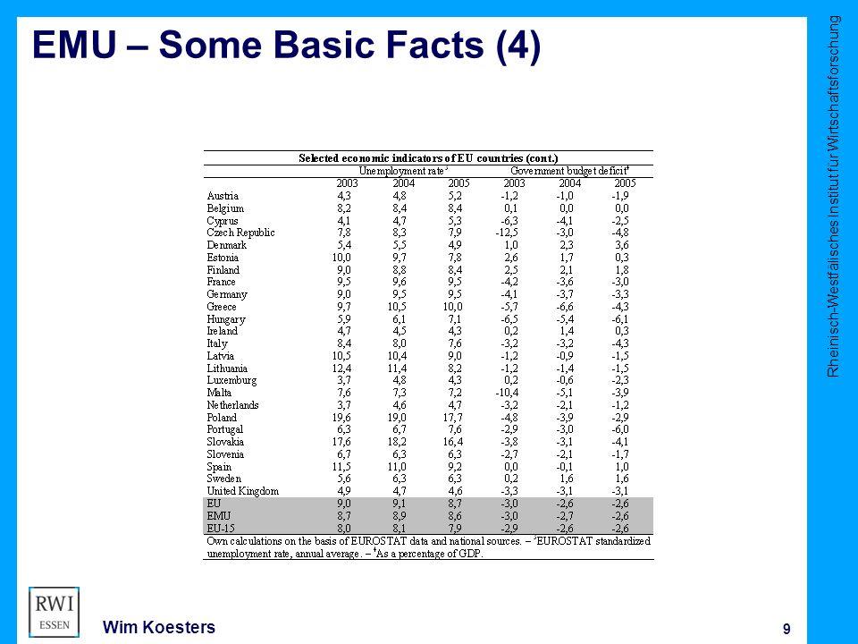 Rheinisch-Westfälisches Institut für Wirtschaftsforschung 9 Wim Koesters EMU – Some Basic Facts (4)