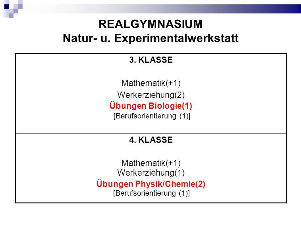 REALGYMNASIUM Natur- u. Experimentalwerkstatt 3. KLASSE Mathematik(+1) Werkerziehung(2) Übungen Biologie(1) [Berufsorientierung (1)] 4. KLASSE Mathema