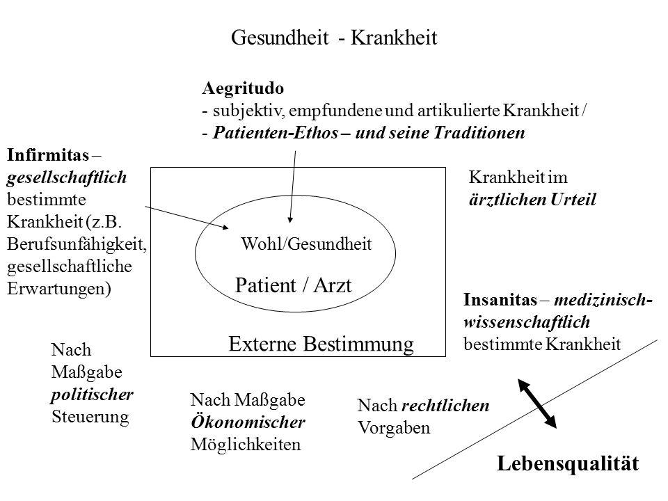 Gesundheit - Krankheit Aegritudo - subjektiv, empfundene und artikulierte Krankheit / - Patienten-Ethos – und seine Traditionen Infirmitas – gesellsch