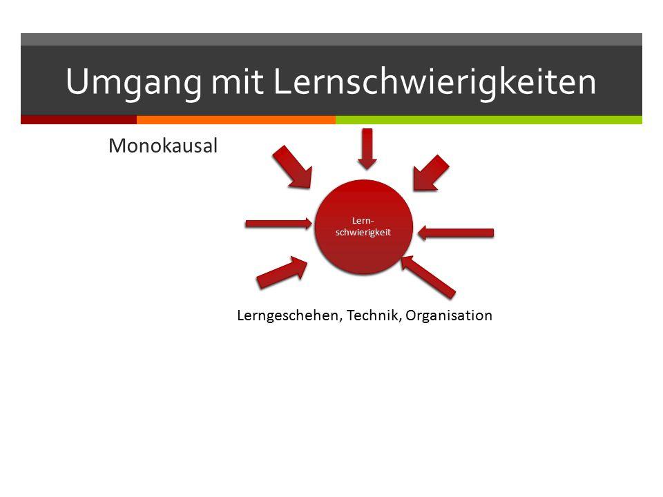 Umgang mit Lernschwierigkeiten Monokausal Lern- schwierigkeit Lerngeschehen, Technik, Organisation