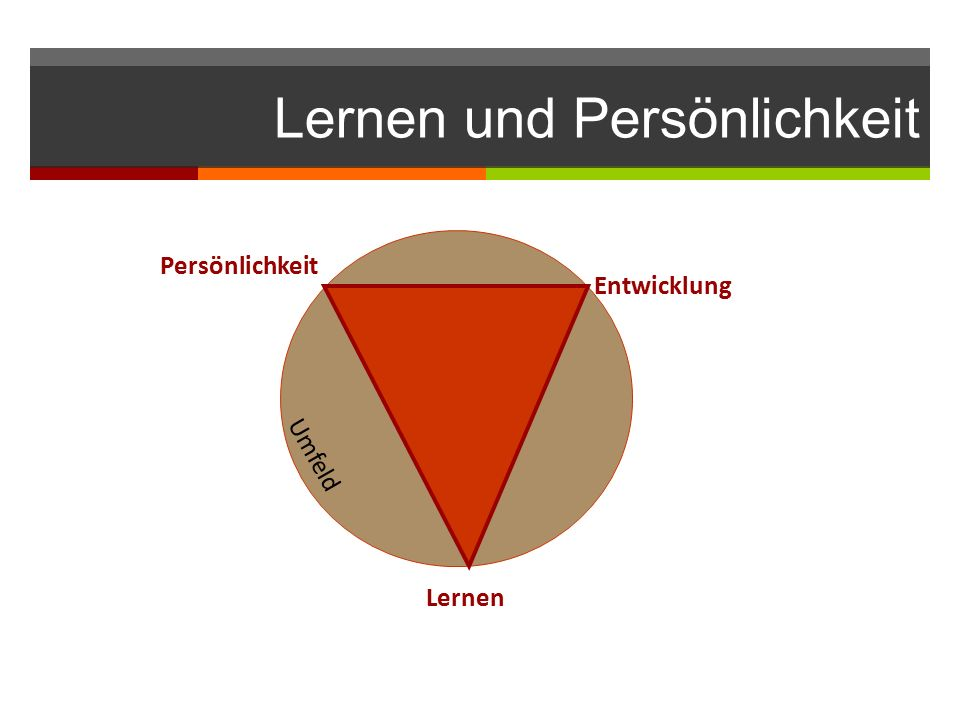 Lernen und Persönlichkeit Entwicklung Lernen Persönlichkeit Umfeld