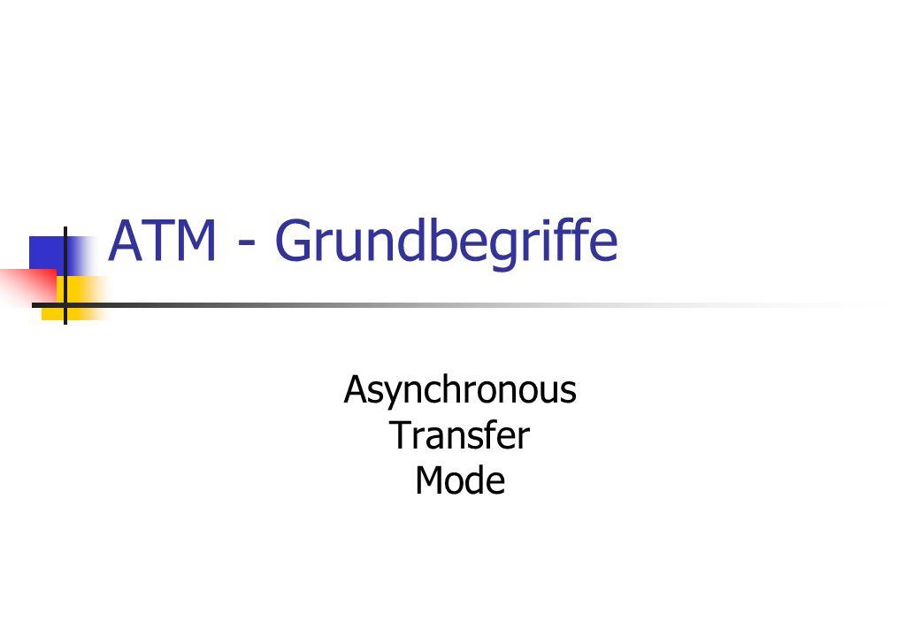 ATM - Grundbegriffe Asynchronous Transfer Mode