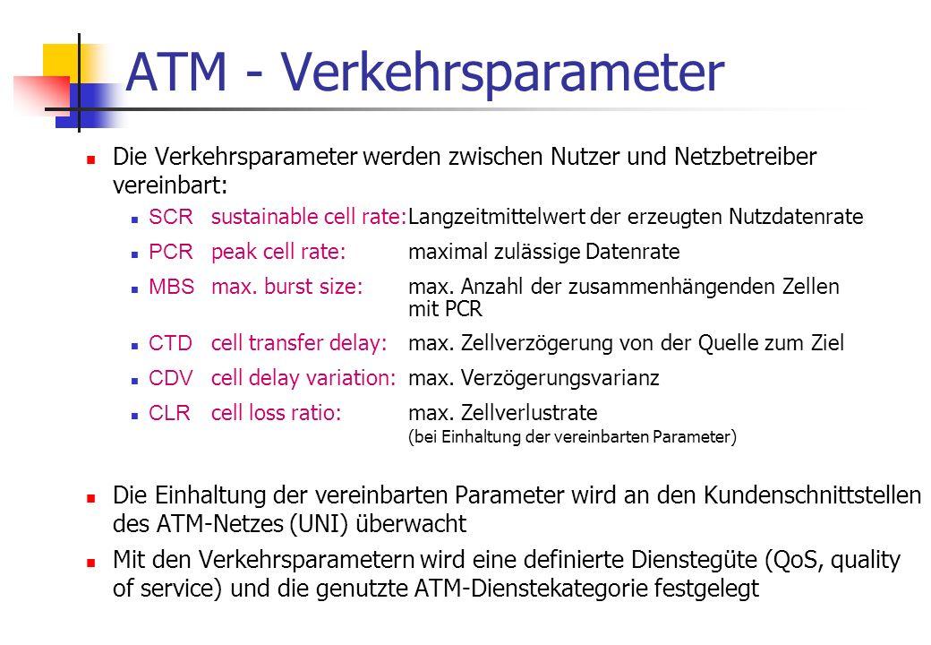 Das ATM-Referenzmodell Ähnlich dem OSI-Referenzmodell werden auch im ATM verschiedene Funktionsebenen (Schichten) unterschieden: Bitübertragungsschicht (physikalische Schicht) Fehlerüberwachung (OAM-Funktionen), Zellstrom generieren, Bitsynchronisation Anpassungen an das Übertragungsmedium ATM-Zellen vermitteln und multiplexen / de- multiplexen, Zellköpfe mit VPI/VCI erzeugen u.