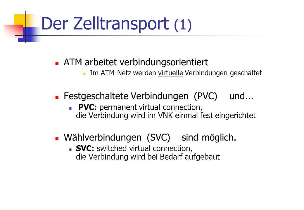 ATM-Netz (WAN) UNI ATM - Netzkomponenten  Switches: VNK (Vermittelnde Netzknoten)  Kundenschnittstellen (UNI, User-Network-Interface)  Links: Netzschnittstellen (NNI, Network-Network-Interface)  Endstellen NNI LAN MAN LAN