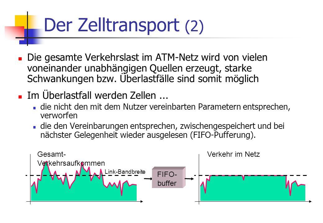 Der Zelltransport (1) ATM arbeitet verbindungsorientiert Im ATM-Netz werden virtuelle Verbindungen geschaltet Festgeschaltete Verbindungen (PVC) und...