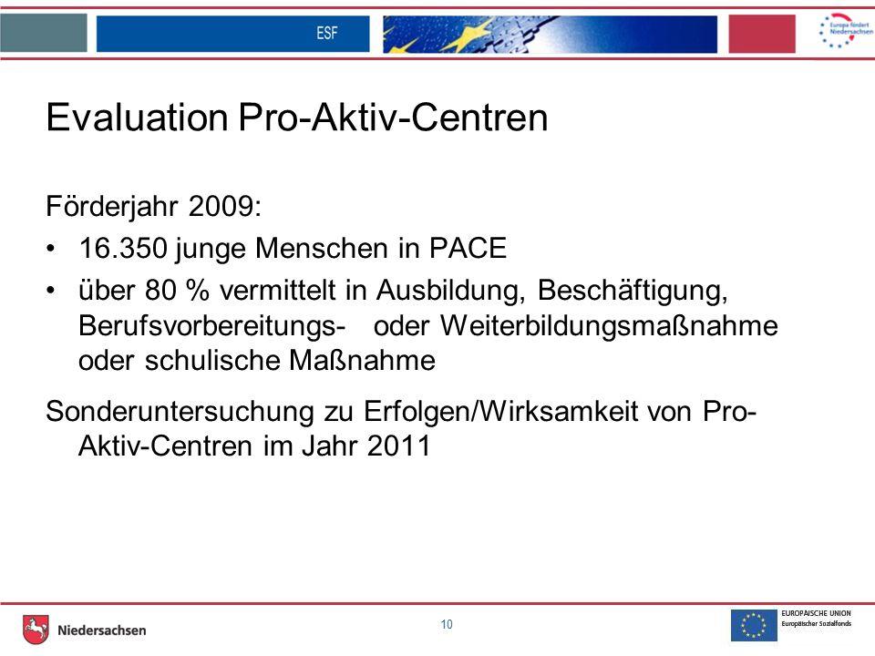 10 Evaluation Pro-Aktiv-Centren Förderjahr 2009: 16.350 junge Menschen in PACE über 80 % vermittelt in Ausbildung, Beschäftigung, Berufsvorbereitungs- oder Weiterbildungsmaßnahme oder schulische Maßnahme Sonderuntersuchung zu Erfolgen/Wirksamkeit von Pro- Aktiv-Centren im Jahr 2011