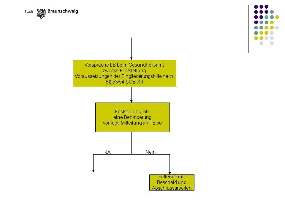 Vorsprache LB beim Gesundheitsamt zwecks Feststellung Voraussetzungen der Eingliederungshilfe nach §§ 53/54 SGB XII Feststellung, ob eine Behinderung