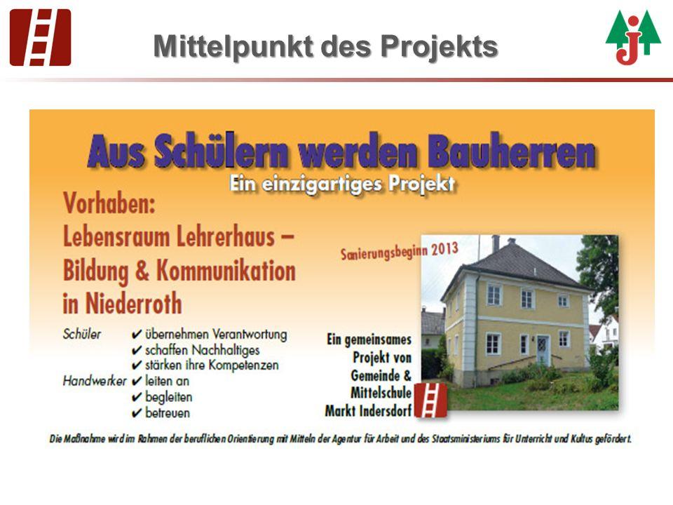 Projektstruktur Förderverein der Mittelschule Markt Indersdorf