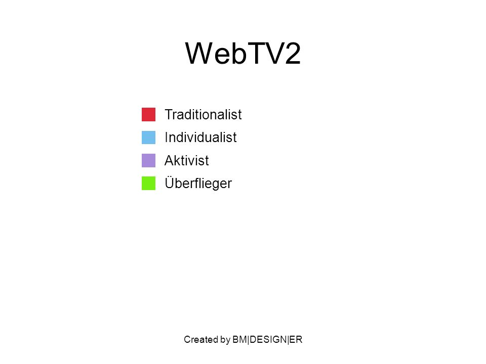 Created by BM|DESIGN|ER WebTV2 Traditionalist Individualist Aktivist Überflieger