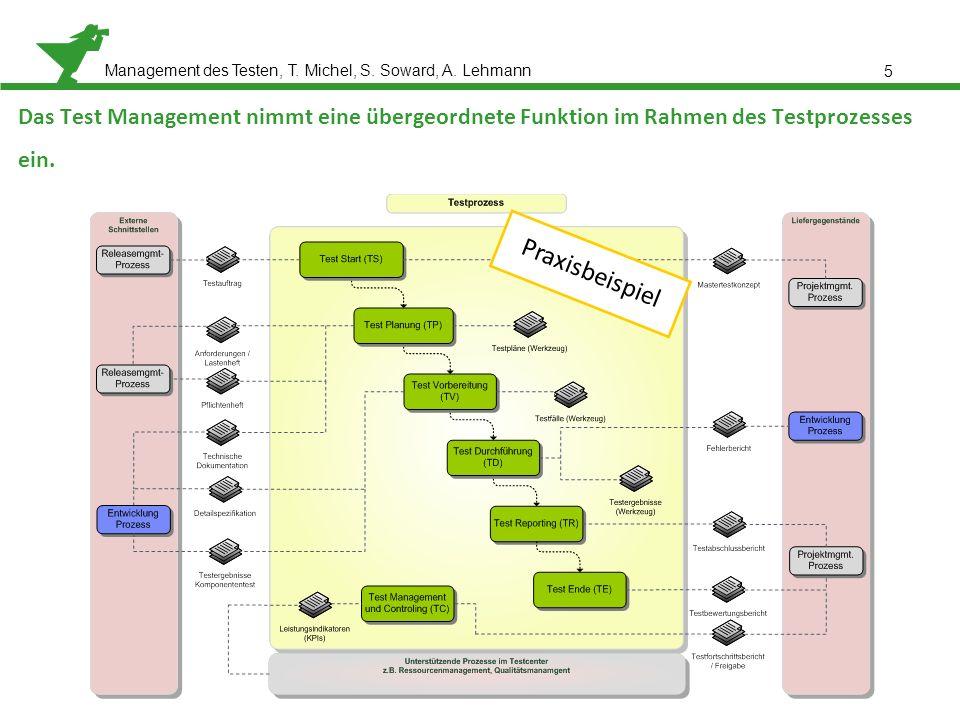 Management des Testen, T.Michel, S. Soward, A.