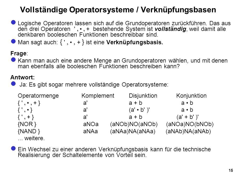 15 Vollständige Operatorsysteme / Verknüpfungsbasen Logische Operatoren lassen sich auf die Grundoperatoren zurückführen.