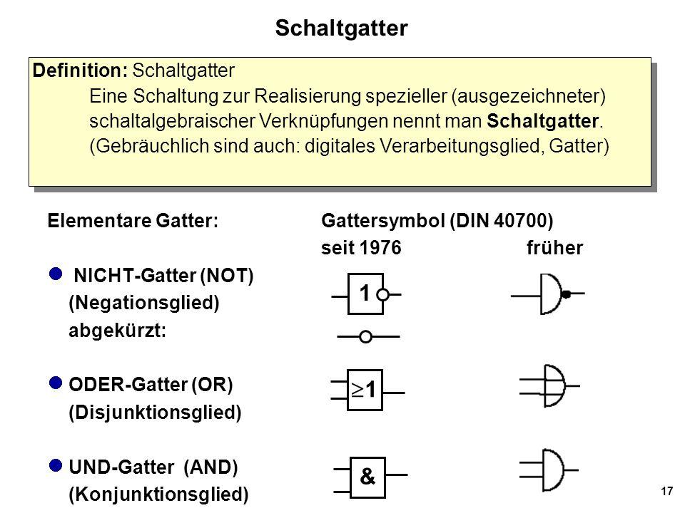 17 Schaltgatter Elementare Gatter:Gattersymbol (DIN 40700) seit 1976früher NICHT-Gatter (NOT) (Negationsglied) abgekürzt: ODER-Gatter (OR) (Disjunktionsglied) UND-Gatter (AND) (Konjunktionsglied) Definition: Schaltgatter Eine Schaltung zur Realisierung spezieller (ausgezeichneter) schaltalgebraischer Verknüpfungen nennt man Schaltgatter.