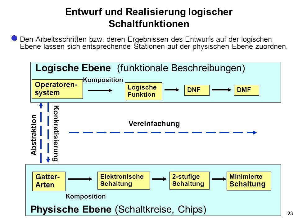 23 Entwurf und Realisierung logischer Schaltfunktionen Den Arbeitsschritten bzw.