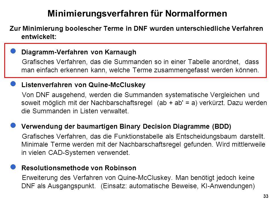 33 Minimierungsverfahren für Normalformen Zur Minimierung boolescher Terme in DNF wurden unterschiedliche Verfahren entwickelt: Diagramm-Verfahren von Karnaugh Grafisches Verfahren, das die Summanden so in einer Tabelle anordnet, dass man einfach erkennen kann, welche Terme zusammengefasst werden können.