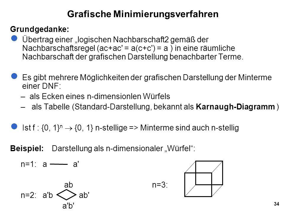 """34 Grafische Minimierungsverfahren Grundgedanke: Übertrag einer """"logischen Nachbarschaft2 gemäß der Nachbarschaftsregel (ac+ac = a(c+c ) = a ) in eine räumliche Nachbarschaft der grafischen Darstellung benachbarter Terme."""