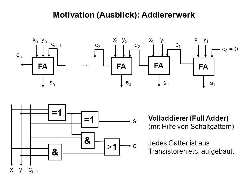 Motivation (Ausblick): Addiererwerk FA cncn c1c1 c2c2 c3c3 cn1cn1 x 1 y 1 x 3 y 3 x 2 y 2 x n y n snsn s1s1 s2s2 s3s3...