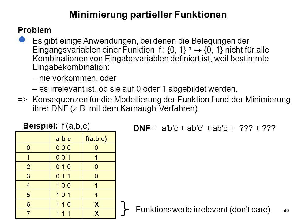 40 Minimierung partieller Funktionen Problem Es gibt einige Anwendungen, bei denen die Belegungen der Eingangsvariablen einer Funktion f : {0, 1} n  {0, 1} nicht für alle Kombinationen von Eingabevariablen definiert ist, weil bestimmte Eingabekombination: – nie vorkommen, oder – es irrelevant ist, ob sie auf 0 oder 1 abgebildet werden.