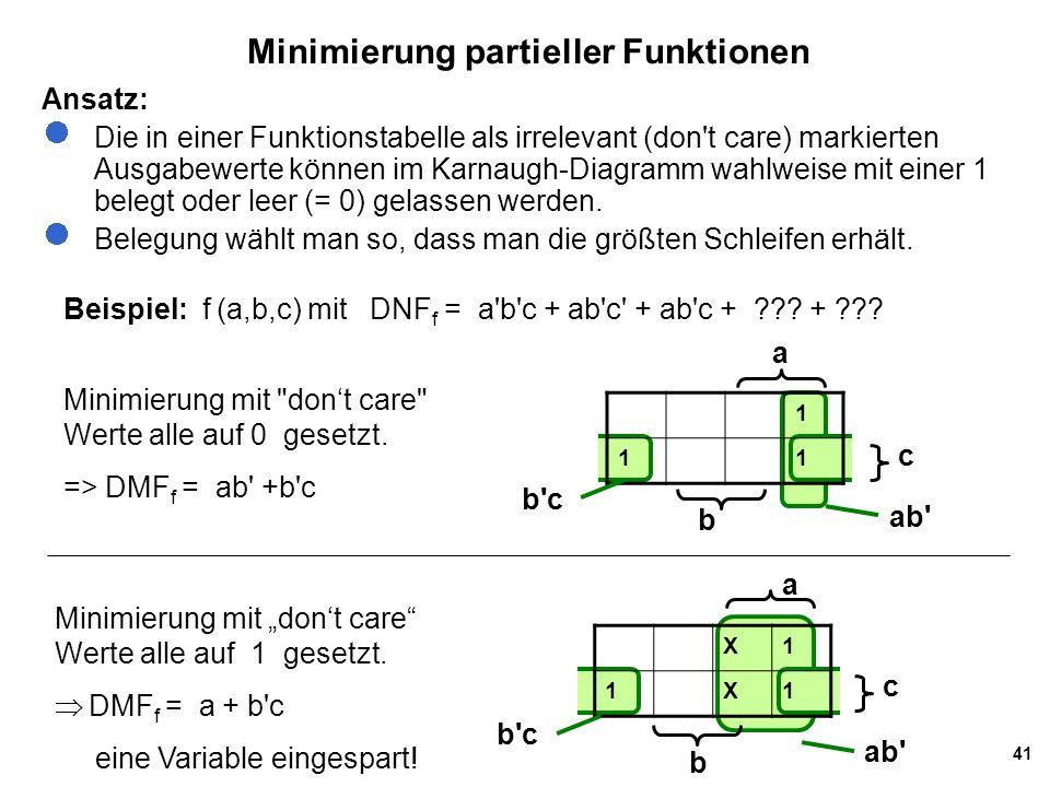 41 Minimierung partieller Funktionen Ansatz: Die in einer Funktionstabelle als irrelevant (don t care) markierten Ausgabewerte können im Karnaugh-Diagramm wahlweise mit einer 1 belegt oder leer (= 0) gelassen werden.