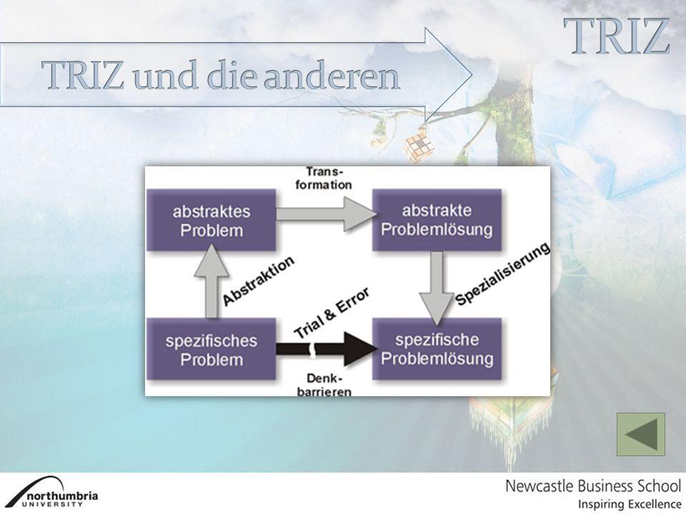 Lösung von allgemeinen Problemstellungen Erfindungen a)Ermittlung von Anforderungen b)Entwicklung von Systemen, die sie erfüllen Entwicklung von neuen Produkten/Produktgenerationen Problemanalyse
