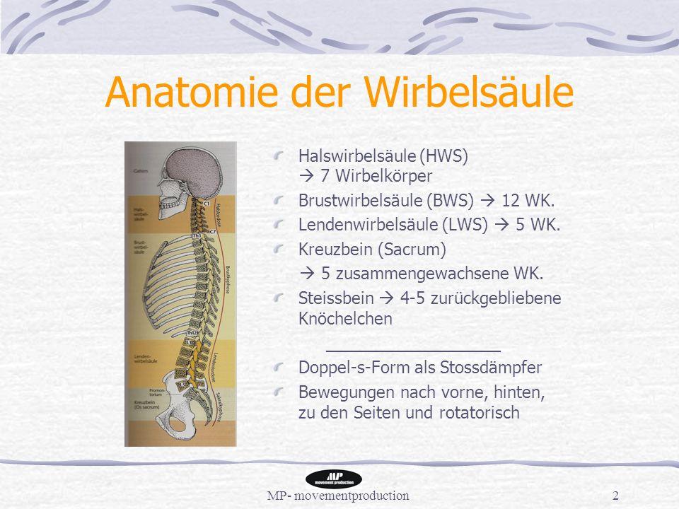 MP- movementproduction2 Anatomie der Wirbelsäule Halswirbelsäule (HWS)  7 Wirbelkörper Brustwirbelsäule (BWS)  12 WK.