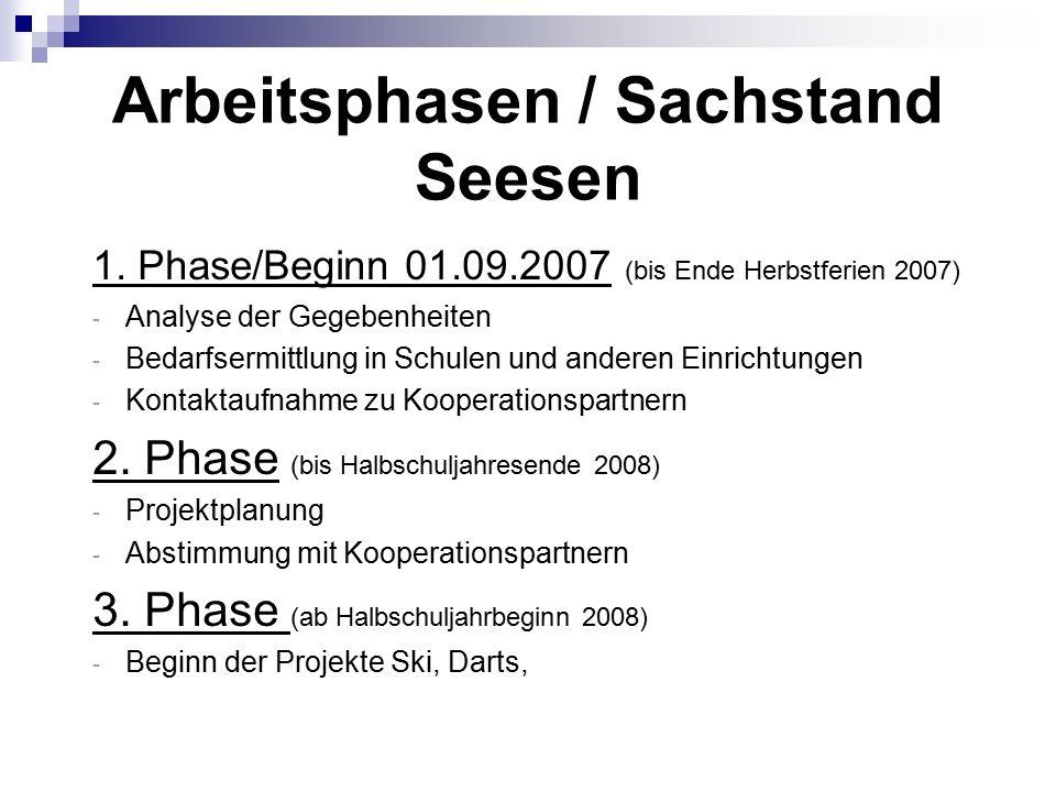 Arbeitsphasen / Sachstand Seesen 1.
