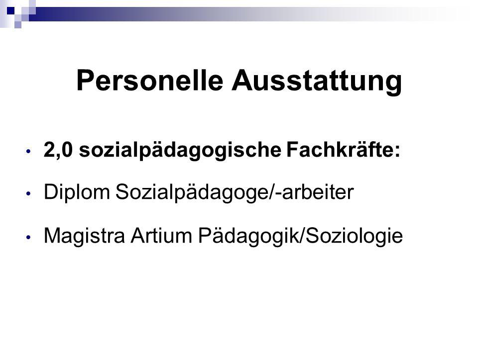 Personelle Ausstattung 2,0 sozialpädagogische Fachkräfte: Diplom Sozialpädagoge/-arbeiter Magistra Artium Pädagogik/Soziologie